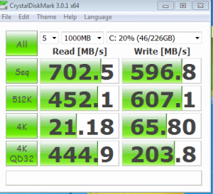 Benchmark results for CrystalDiskMark