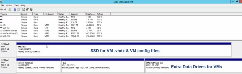 2012R2 - Disk Management