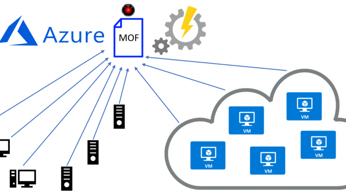 One MOF in Azure Automation DSC configuring both onprem and Azure devices