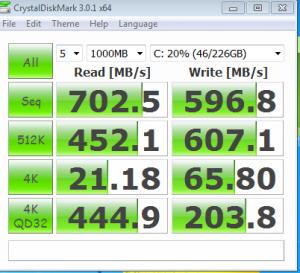 Benchmark results for CrystalDiskMark