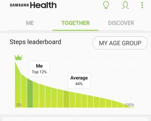 Samsung Health Steps Leaderboard